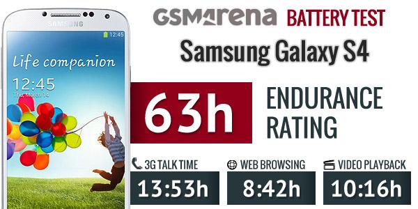 Akkuausdauer Samsung Galaxy S4