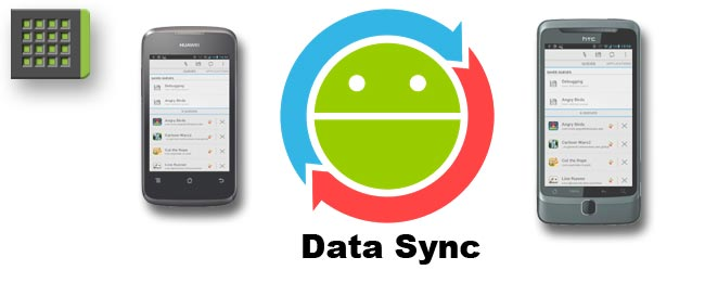 DataSync