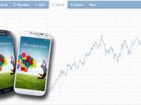 Samsung: Eigener Erfolg wird zur Achillesverse
