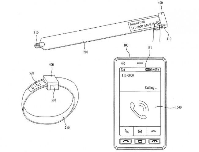 LG SmartBand Konzept