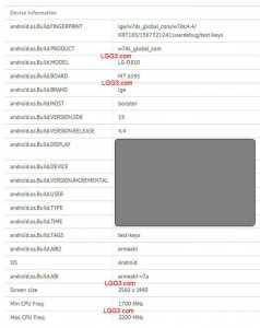 LG G3 Benchmark Leak