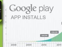 [Update] 25 Milliarden App-Downloads: Google Play Store feiert mit vielen Angeboten