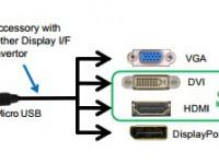 Bild und Ton an Fernseher und Monitor: Nexus 4 beherrscht SlimPort
