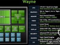 Neue Details zu NVIDIAs Tegra4 geleaked
