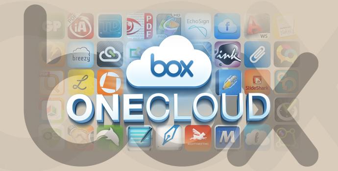 Box Cloud Speicherdienst