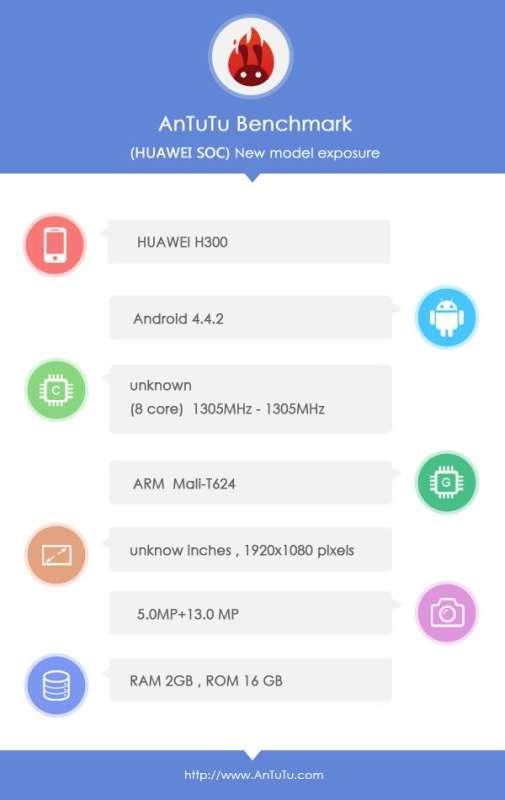Huawei H300 mit HiSilicon Kirin 920
