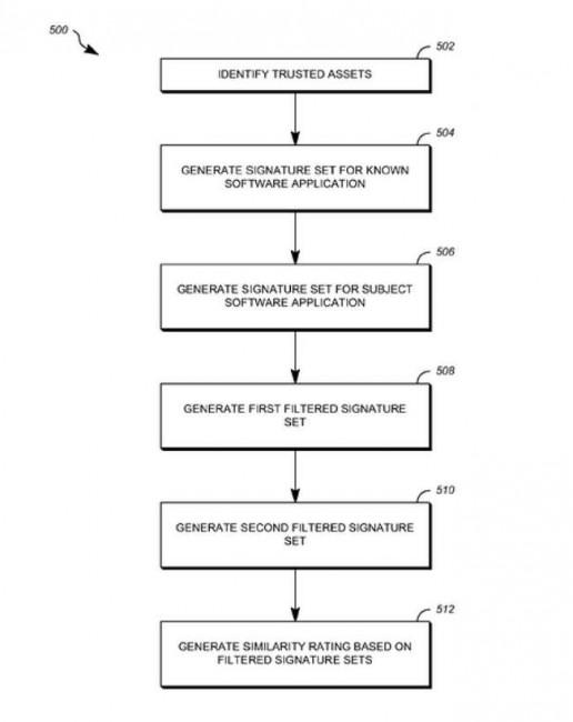 Google Patent gegen App-Klone