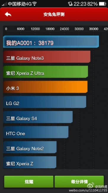 OnePlus One AnTuTu-Benchmark