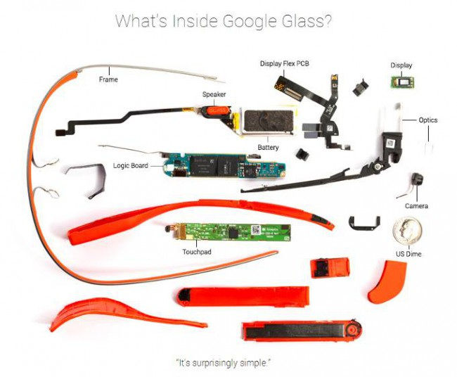 Google Glas Teardown