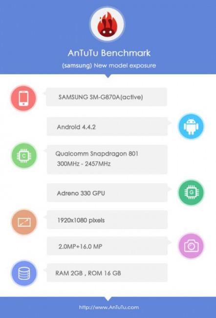 Samsung Galaxy S5 Active bei AnTuTu