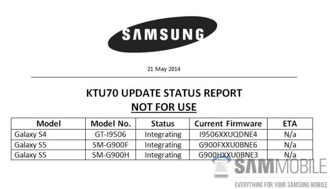 Android 4.4.3 KitKat für Samsung