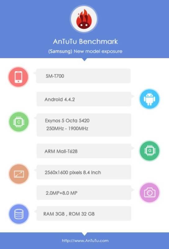 Samsung Galaxy Tab S 8.4 AnTuTu-Eintrag