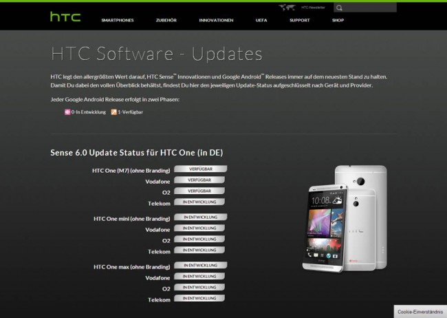 HTC Firmware-Updates