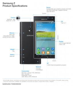 Samsung Z Überblick