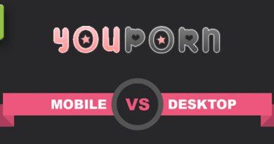 YouPorn Mobile Statistik