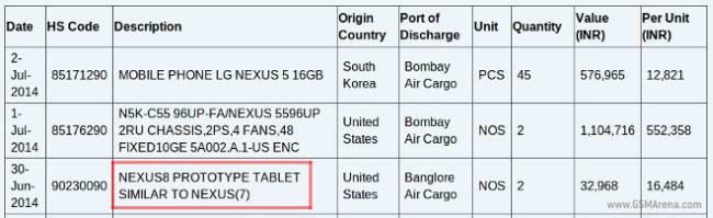 Nexus 8 bei Zauba