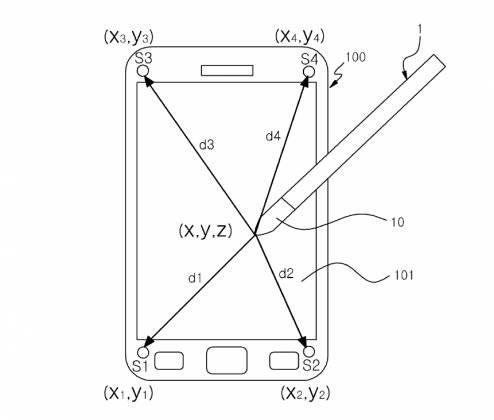 Samsung S-Pen mit Ultraschall