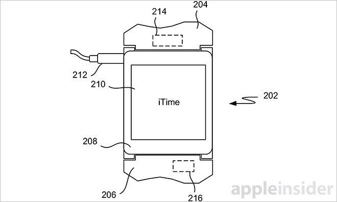 iTime bzw. iWatch Patent