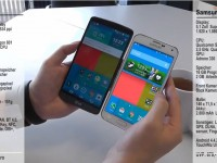 [Video] LG G3 vs. Samsung Galaxy S5