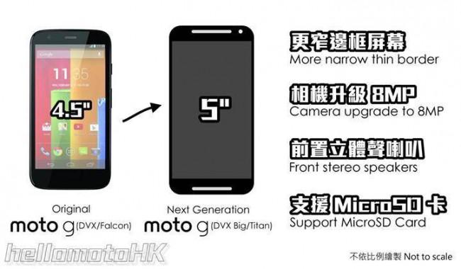 Motorola Moto G2 Vergleich zum Motorola Moto G