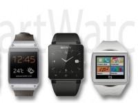 Analyst: Samsung und Apple teilen sich den SmartWatch-Markt