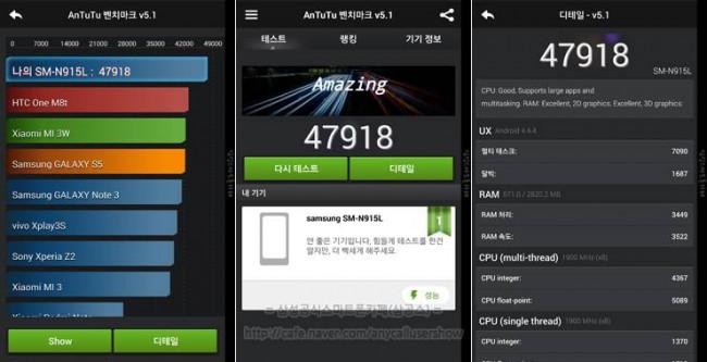 Samsung Galaxy Note Edge AnTuTu