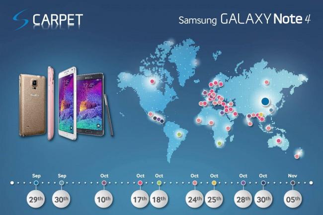 Samsung Galaxy Note 4 Startdatum Übersicht