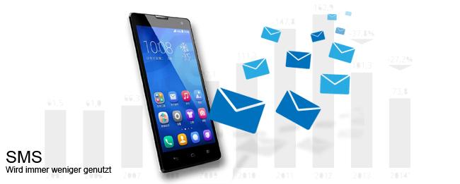 SMS, WhatsApp und andere Messenger