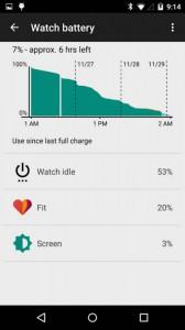 Android Wear 5.0 Lollipop Akku-Ausdauer