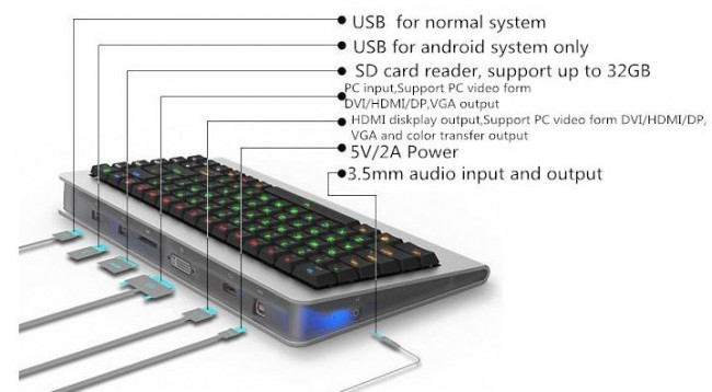 OneBoard Pro Plus