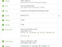 HTC One M9 Plus CompuBench