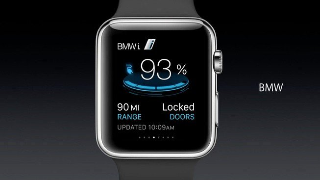 Apple Watch BMW i