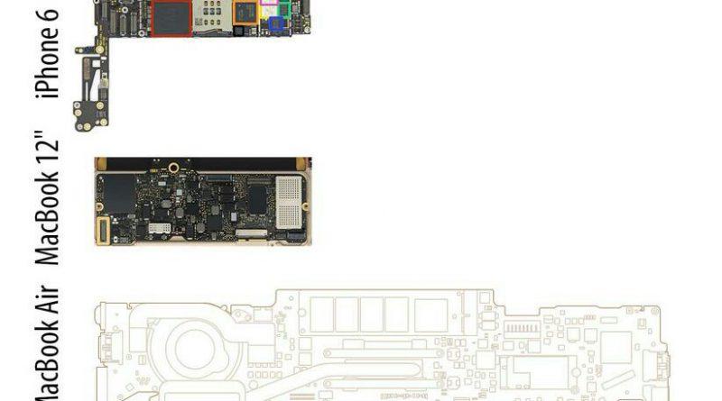 MacBook Logicboard Größenvergleich