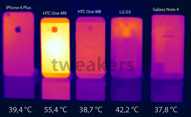 Snapdragon 810 Wärme-Entwicklung