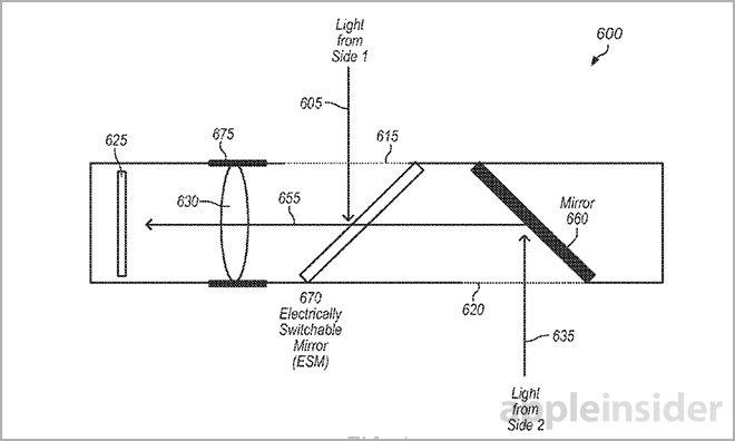 Kamera-Patent für Apple
