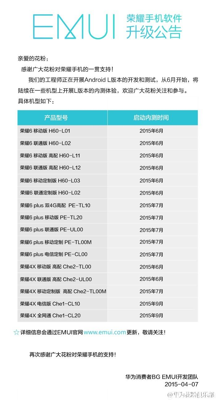 HUAWEI Update-Pläne mit Android 5.0 Lollipop