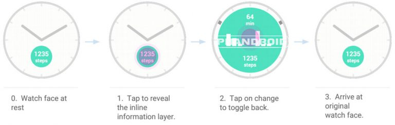 Android Wear Watchface Update