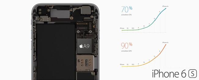 iphone_6s_a9_cpu