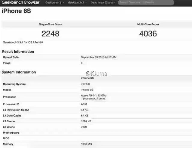 iPhone 6s Benchmark