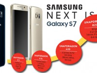 [FLASH NEWS] Neue Informationen zu dem Samsung Galaxy S7