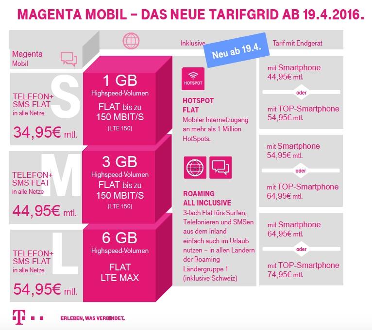 MagentaMobil der Deutschen Telekom