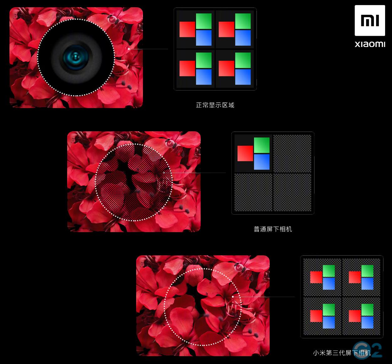 Xiaomi Under-Display-Camera