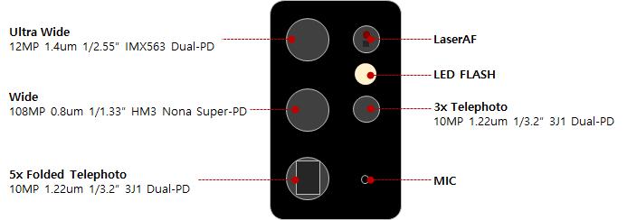 Samsung Galaxy S21 Ultra Quad-Kamera