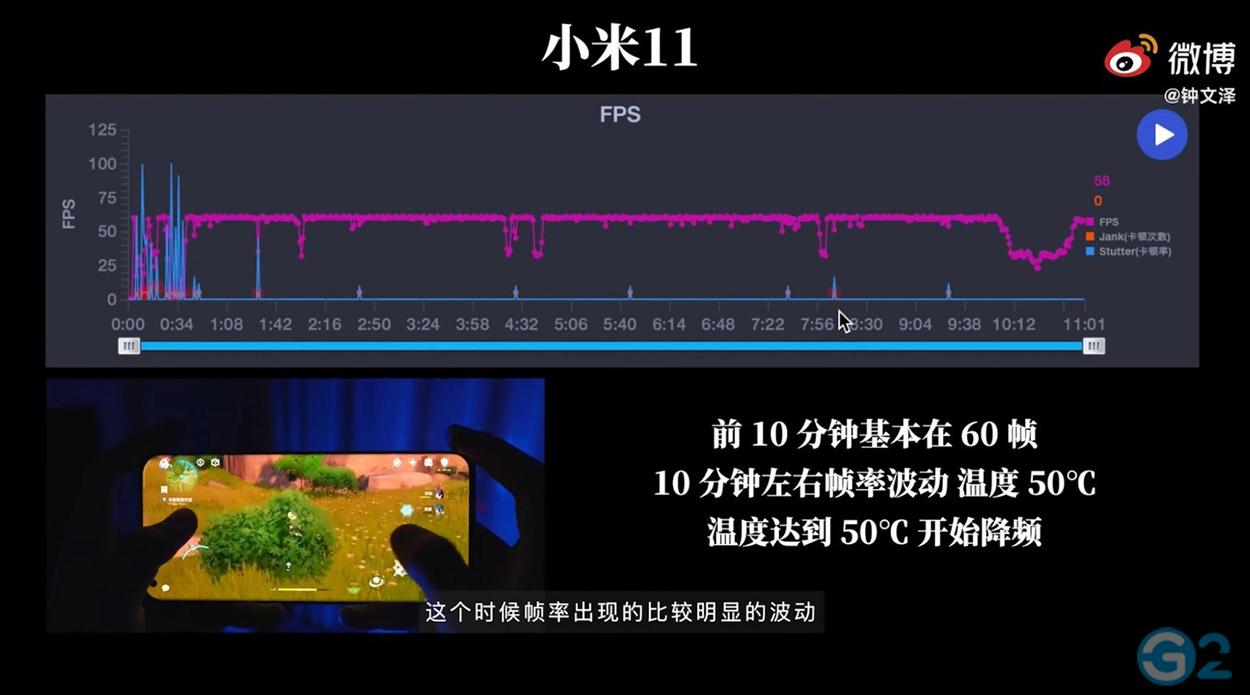 Xiaomi Mi 11 im Benchmark