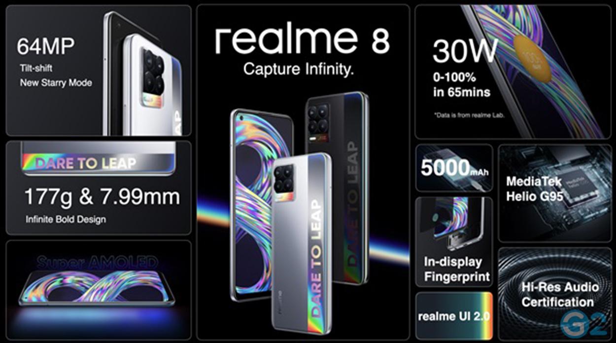 Realme 8-Serie