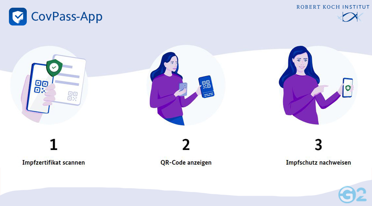 CovPass-App