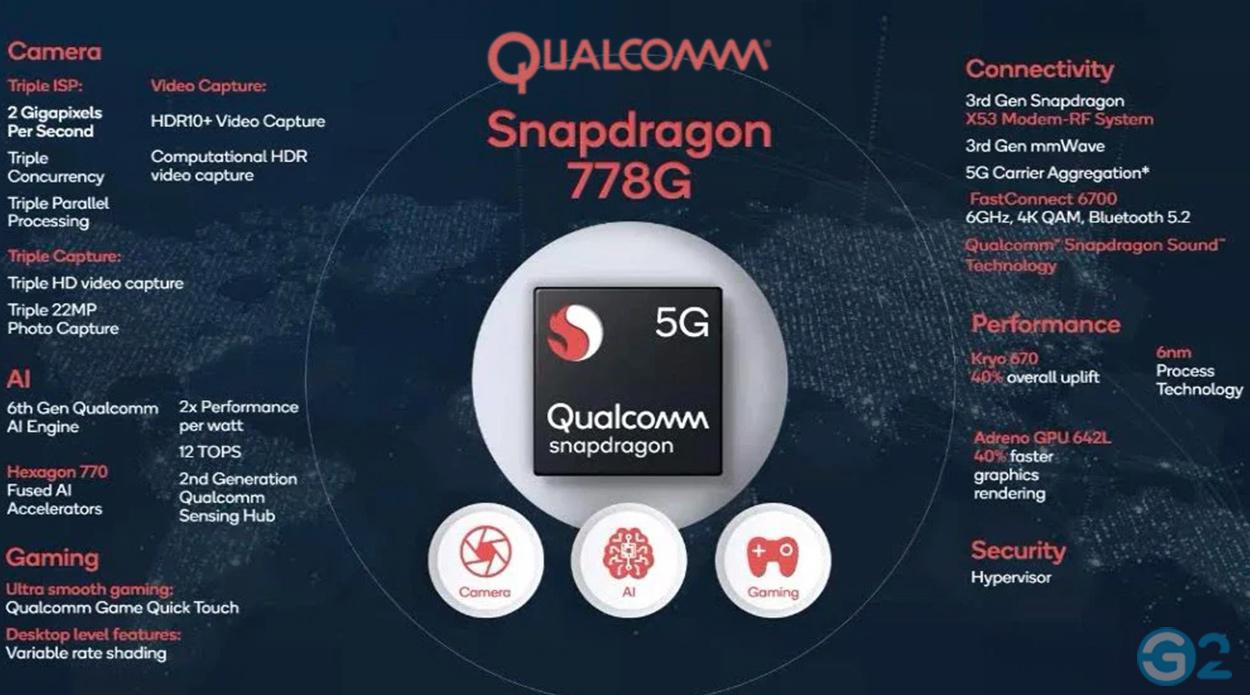 Snapdragon 778G 5G von Qualcomm