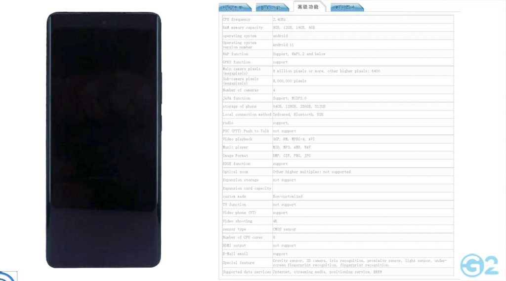 Xiaomi Flaggschiff oder Einsteiger