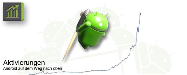 Android wächst um eine Milliarde Geräte in 2014