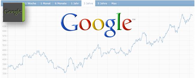Google Quartalsbericht
